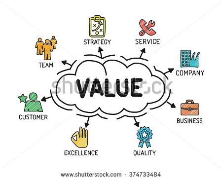 Define values and ethics essays